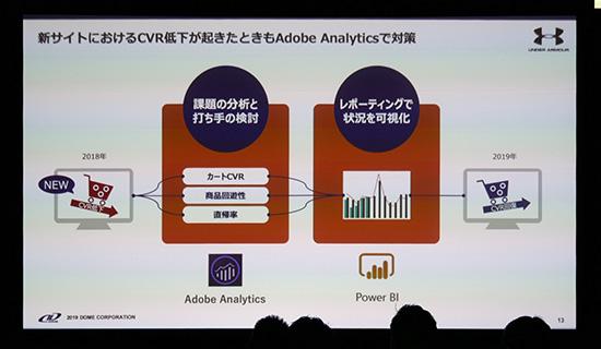 アンダーアーマー 新サイトにおけるCVR低下が起きたときもAdobe Analyticsで対策