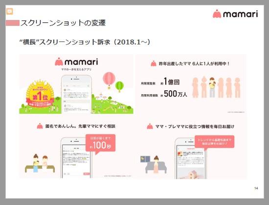 ママリ:スクリーンショットの変遷。横長スクリーンショット訴求(2018.1~)