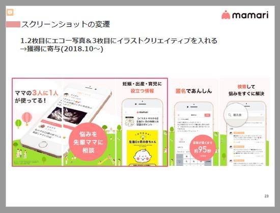 ママリ:スクリーンショットの変遷。1、2枚目にエコー写真&3枚目にイラストクリエイティブを入れる→獲得に寄与(2018.10~)