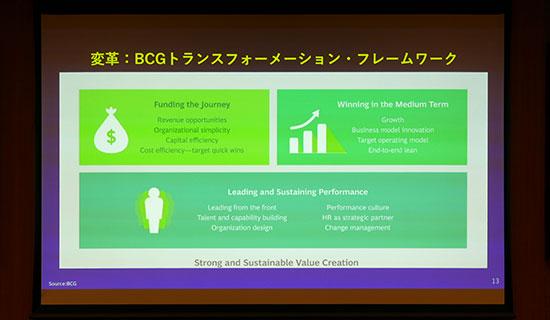変革:BCGトランスフォーメーション・フレームワーク。出典:BCG Transformation framework