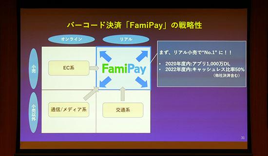 バーコード決済「FamiPay」の戦略性