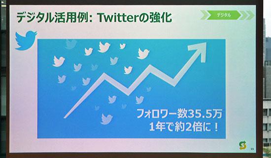 サブウェイのデジタル活用例:Twitterの強化。フォロワー数35.5万。1年で約2倍に!