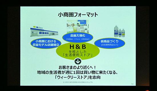 サツドラ:小商圏フォーマット。H&Bを核とした「生活便利ストア」→お客さまのより近くへ!地域の生活者が週に1回は買い物に来たくなる「ウィークリーストア」を志向
