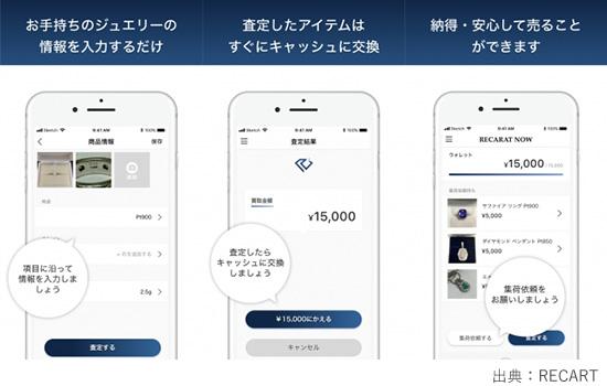 宝石鑑定アプリ