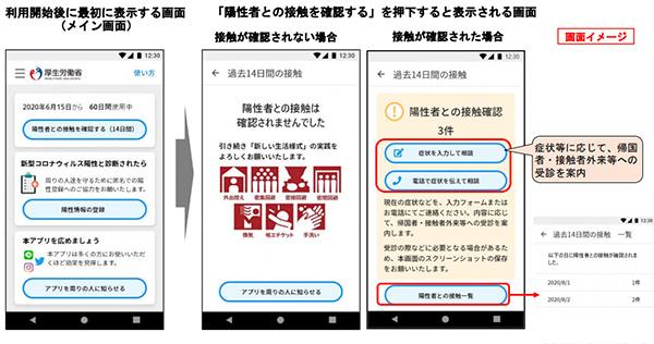 接触確認アプリ。プッシュ通知が届いたときの対応方法
