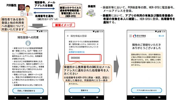 接触確認アプリ。本人が陽性となった場合