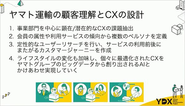 ヤマト運輸のCX設計と顧客理解
