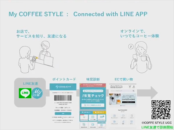 My COFFEE STYLE:Connected with LINE APP