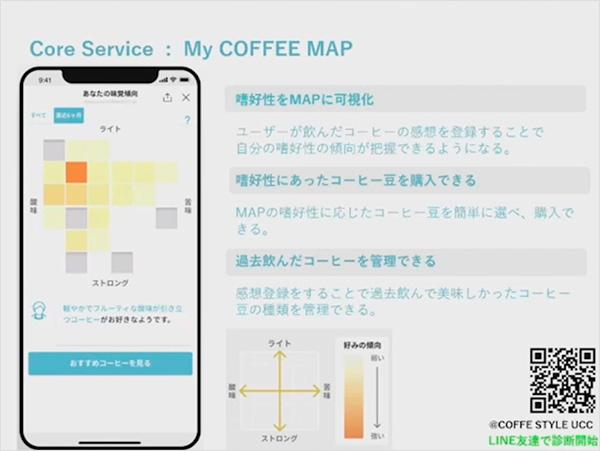 Core Service:My COFFEE MAP