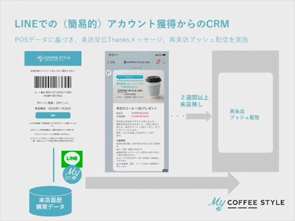 LINEでの(簡易的)アカウント獲得からのCRM