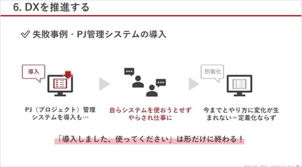 DXを推進する:失敗事例 - PJ管理システムの導入