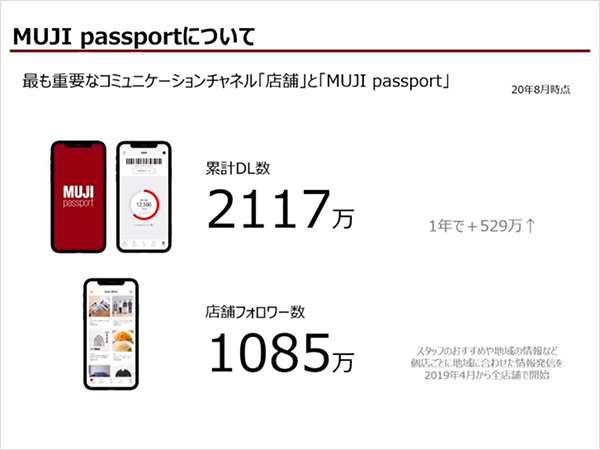 MUJI passportについて