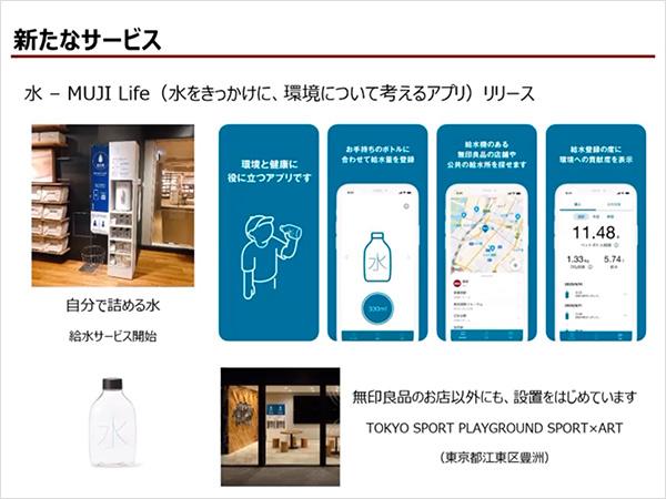 水 - MUJI Life(水をきっかけに、環境について考えるアプリ)リリース