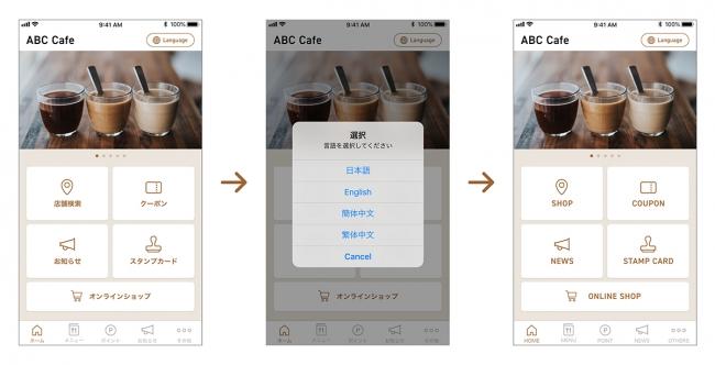 ModuleAppsを使った多言語対応スマホアプリのイメージ